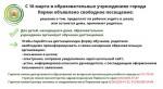 С 16 марта в муниципальных образовательных учреждениях города Перми предприняты противоэпидемические мероприятия: